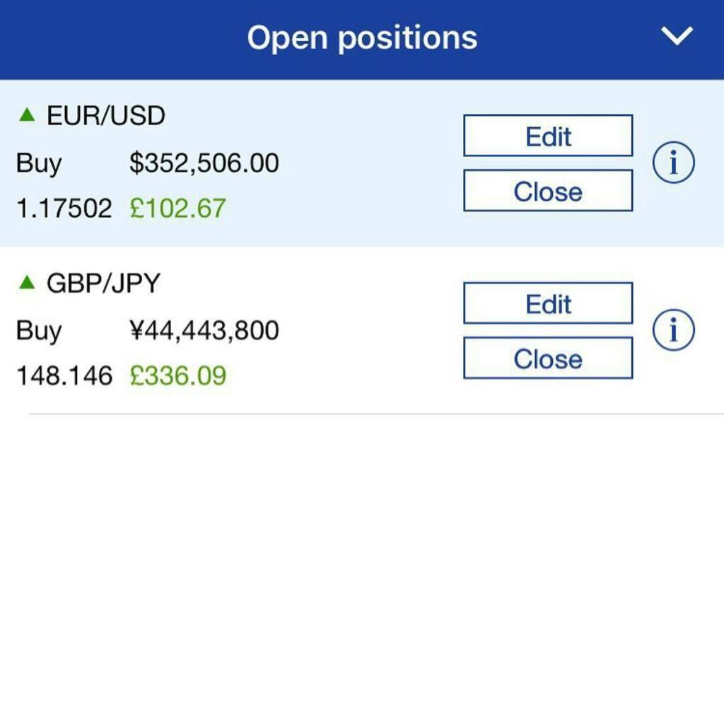 FOREX Currency Trading Training Course & Signals