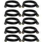 1:4 Video HDMI Cables