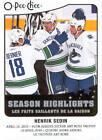 Henrik Sedin Hockey Trading Cards