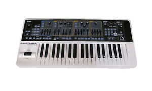 Top 7 Synthesizers