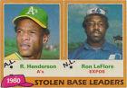 Professional Sports (PSA) Lot Ungraded Baseball Cards