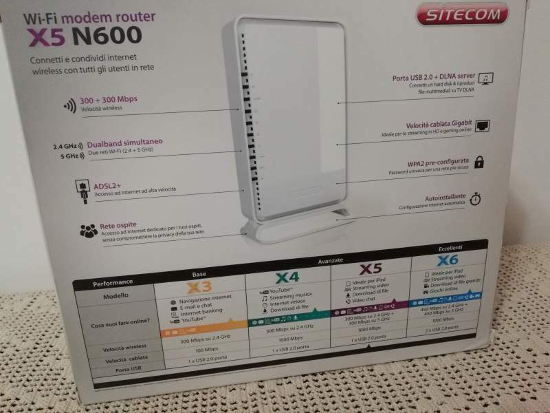 Modem Router Wireless Wi-Fi 5