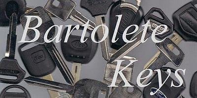 Bartolete Keys