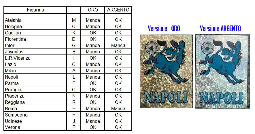 Cerco: Panini Calcio Coppe 1996-1997