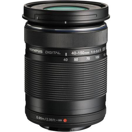 Panasonic Lens Buying Guide