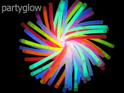 Partyglow Ltd