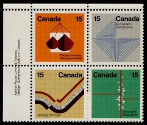 Canada 585a TL Plate Block MNH Geology, Geography