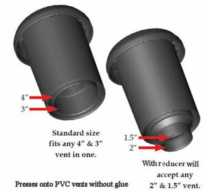 Fipcf plvf polylok roof plumbing roof vent odor control for Sewer vent pipe location