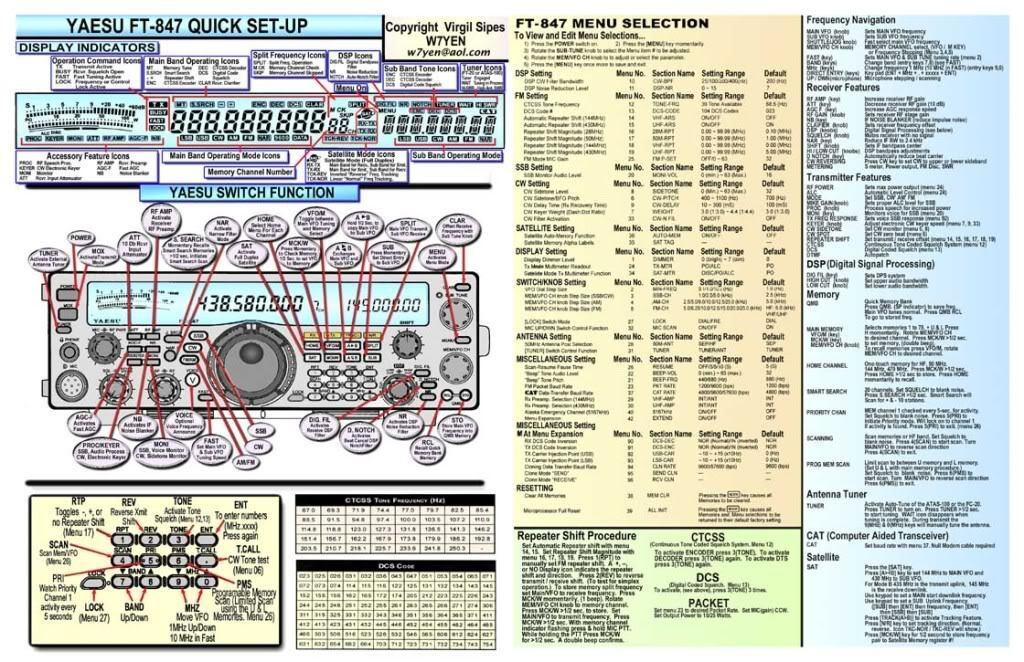 Yaesu Ft 847 Amateur Ham Radio Datachart Extra Large