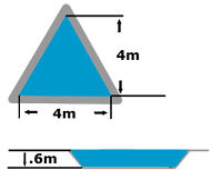how to find litres with lenth width depth