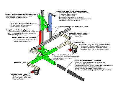 Auto Rotisserie Plans For All Cars Trucks Build It Yourself Save On Shipping For Sale In