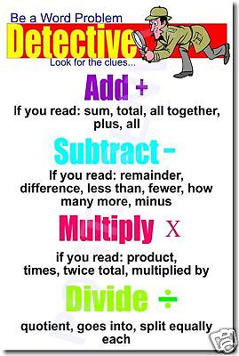 Be A Word Problem Detective - Math Poster