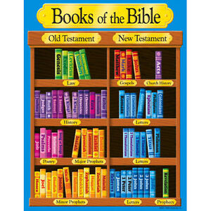 BOOKS-OF-THE-BIBLE-Christian-Trend-Poster-Chart-NEW