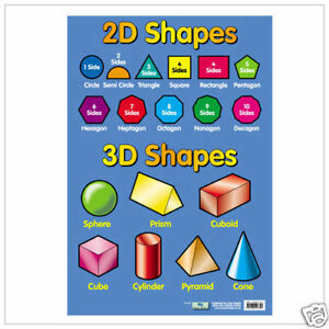 Educational-Maths-Poster-2D-and-3D-Shapes-0001