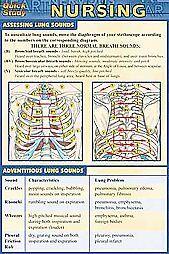 Quick-Study-Nursing-2003-Cards-2003