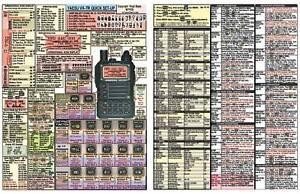"""YAESU VX-7R AMATEUR HAM RADIO DATACHART 8 1/2"""" x 11"""" GRAPHIC INFO (INDEXED)"""