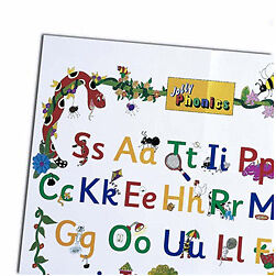 Jolly Phonics Letter Sound Poster Teaching Resource