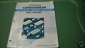 1991 toyota camry wiring diagram 1991 image wiring 91 cressida wiring diagram 91 auto wiring diagram schematic on 1991 toyota camry wiring diagram