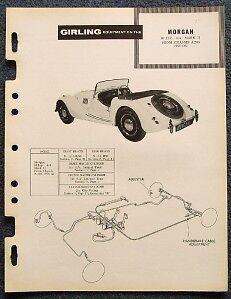 MORGAN-10-HP-4-4-Mk-II-GIRLING-Brakes-Data-Guide-1956