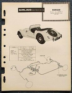 MORGAN-10-HP-4-4-Mk-II-GIRLING-Brakes-Data-Guide-1956