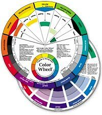 COLOUR WHEEL - ARTIST PAINT MIXING GUIDE - POCKET SIZE