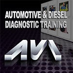 Automotive Video Inc