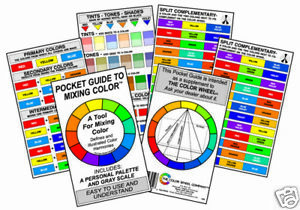 POCKET-TOOL-GUIDE-TO-PAINT-COLOUR-MIXING-ARTIST-WHEEL-watercolour-oil-acrylic