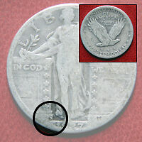 US Coins: Mint Mark Locations