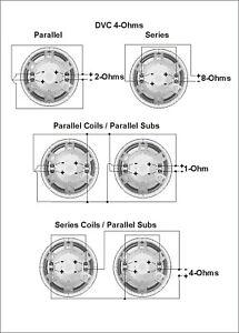 Single vs dual coil subwoofers