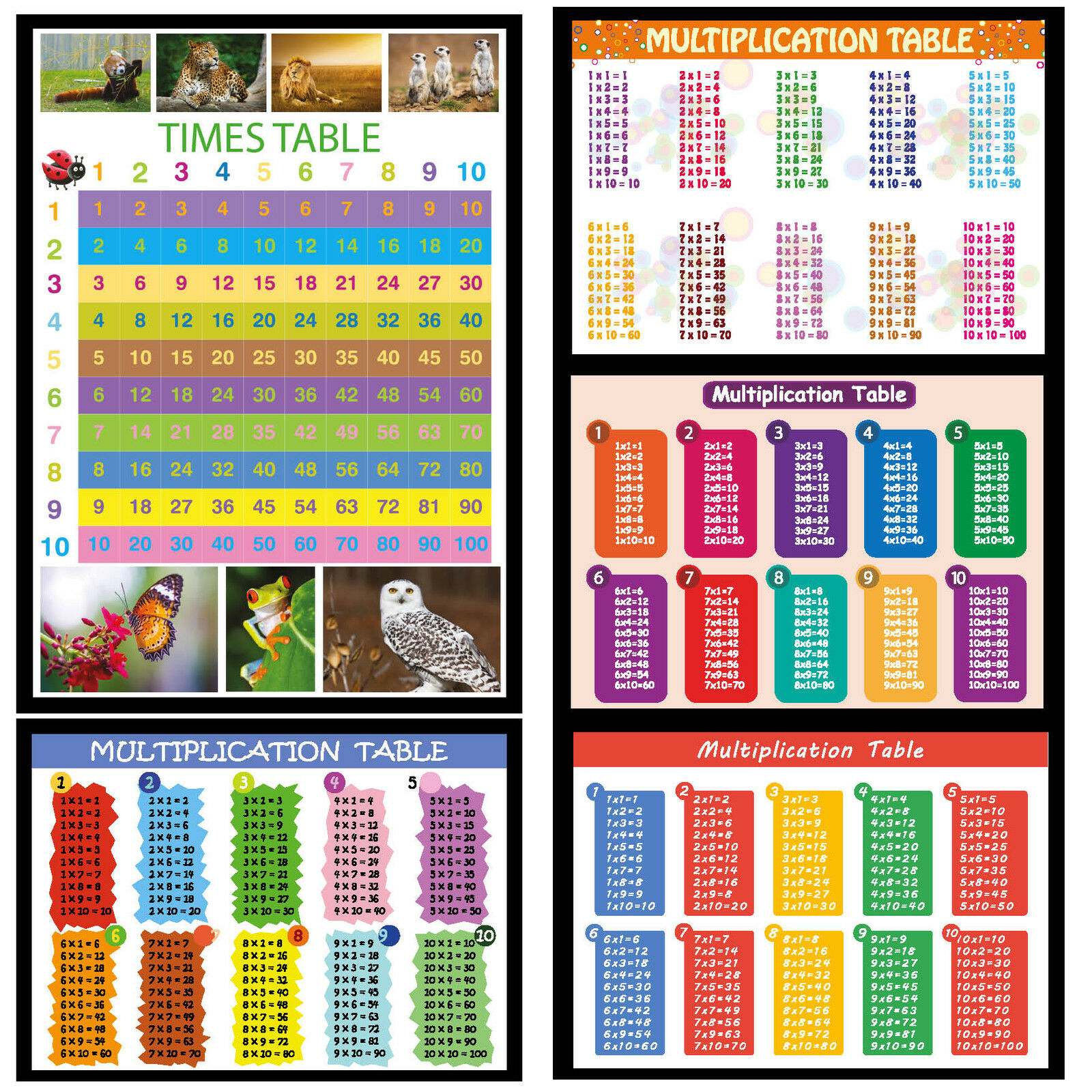 Multiplication times table posters upto a0 size frames for Multiplication table to 99