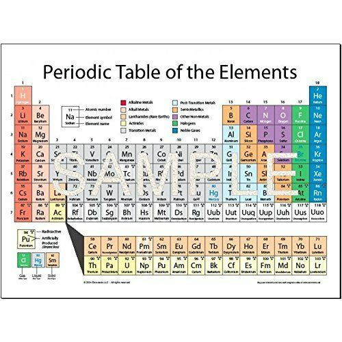 Periodic table elements poster chart 18x24 up to date 8 for 99 periodic table
