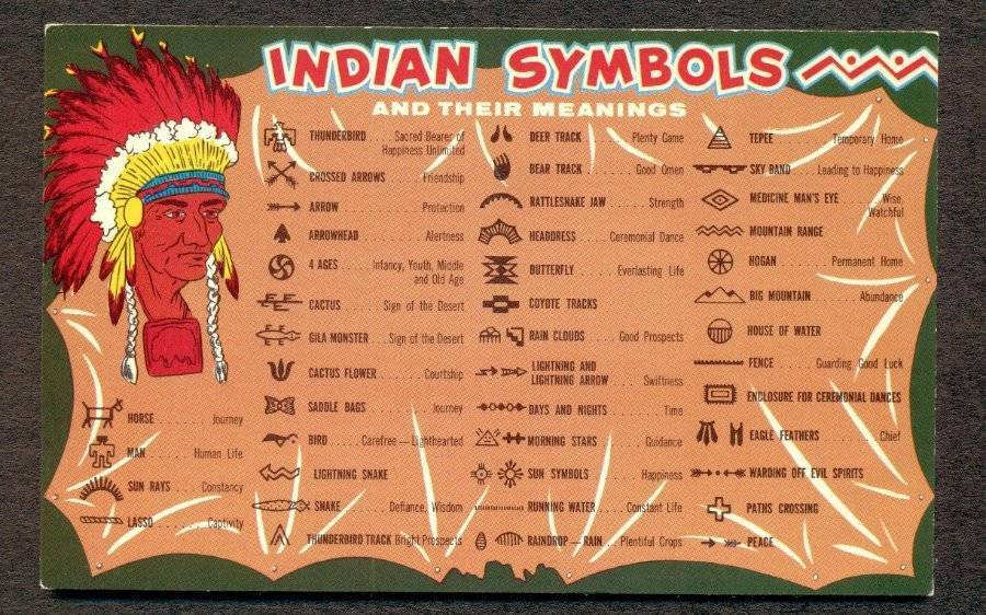Vintage Postcard Indian Symbols And Their Meanings 650 Picclick