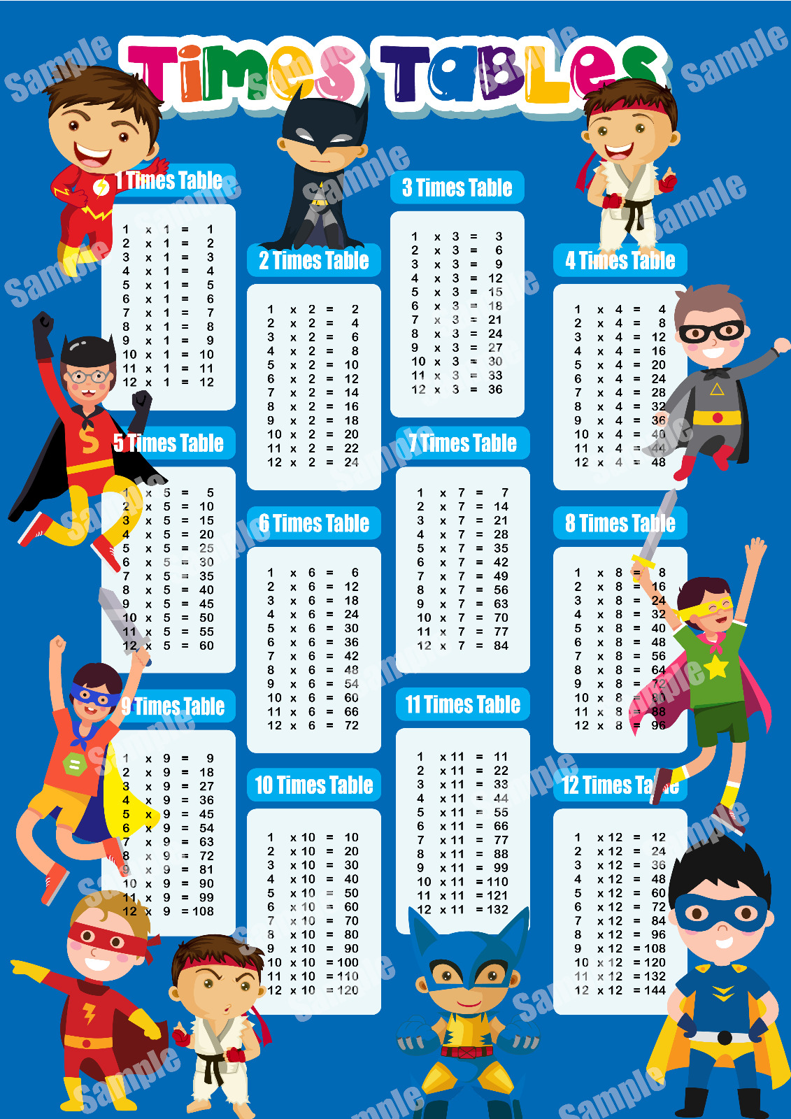TIMES TABLES POSTER Maths Educational Wall Chart | Boys Kids Childs ...
