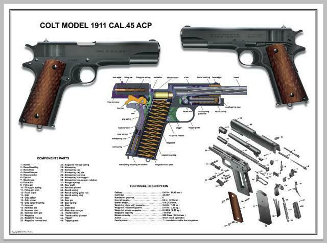 Diagram Of Colt Layout Wiring Diagrams Pistol Barrel Furthermore 1911 Parts Poster 24 X36 U S Army Cal 45 Acp Manual Exploded Rh Picclick Com Cold Front Colon
