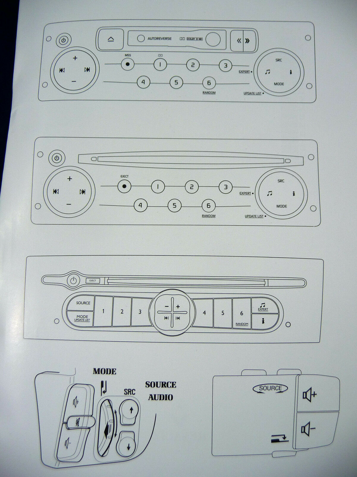 Renault Gamme Radiosat Head Unit Audio Radio Operating Manual Instruction  Book 1 of 1FREE Shipping ...