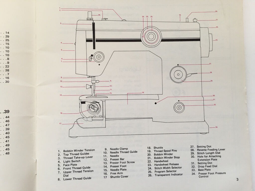 Model No. 2840 Operating and Service Manual Husqvarna Viking Sewing Machine  1 of 1Only 1 available See More