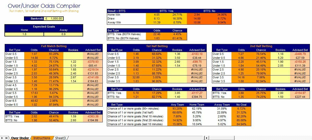 Trading system excel sheet