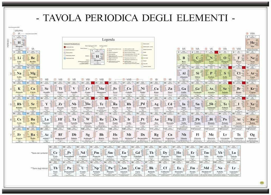 Tavola periodica related keywords tavola periodica long tail keywords keywordsking - La tavola periodica degli elementi ...