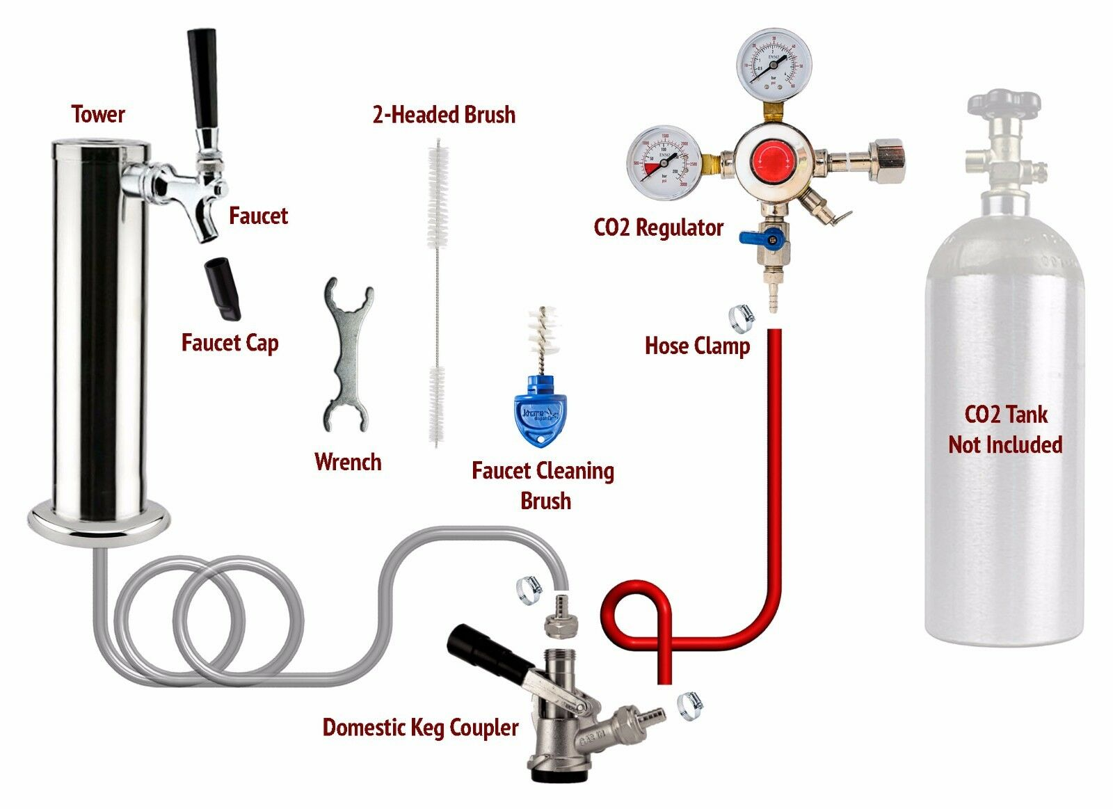 1tap chrome tower draft beer kegerator conversion kit includes co2 regulator