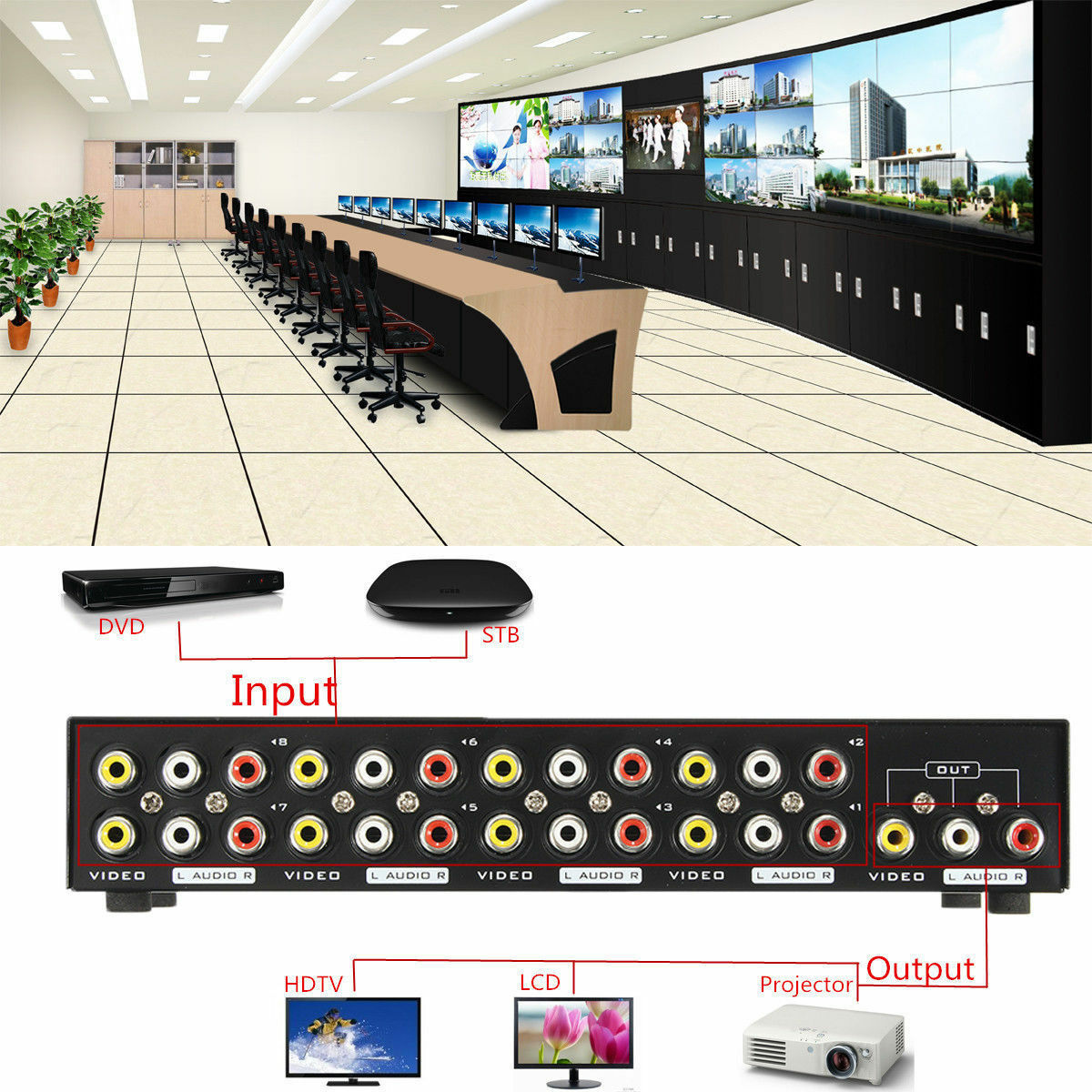 Rca Video Audio Av Switch 1 To 8 Ports Selector Way Tv Dvd 3 Box Splitter Of 12free Shipping