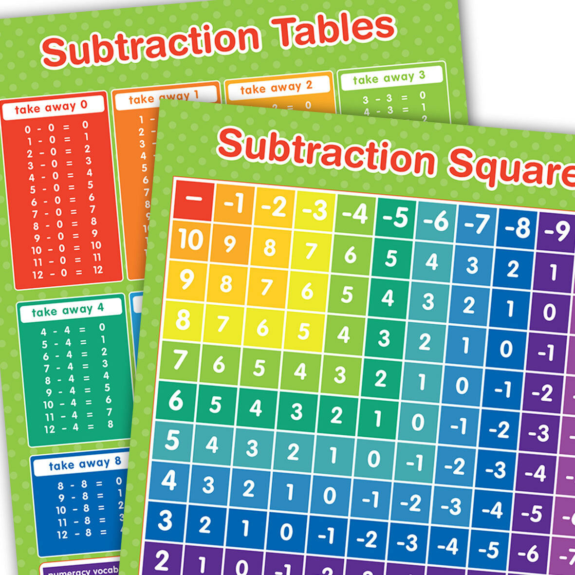 A3 SUBTRACTION TABLES & Square Posters Maths Ed Learning Teaching ...