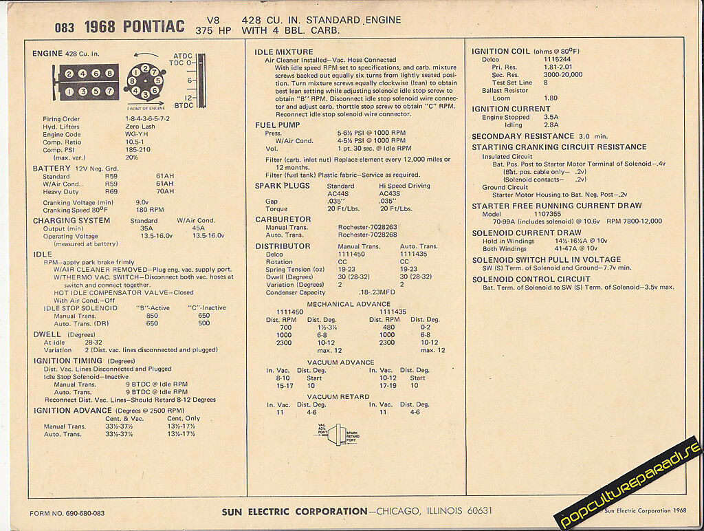 1967 Pontiac 428 Engine Torque Specs Html Autos Post