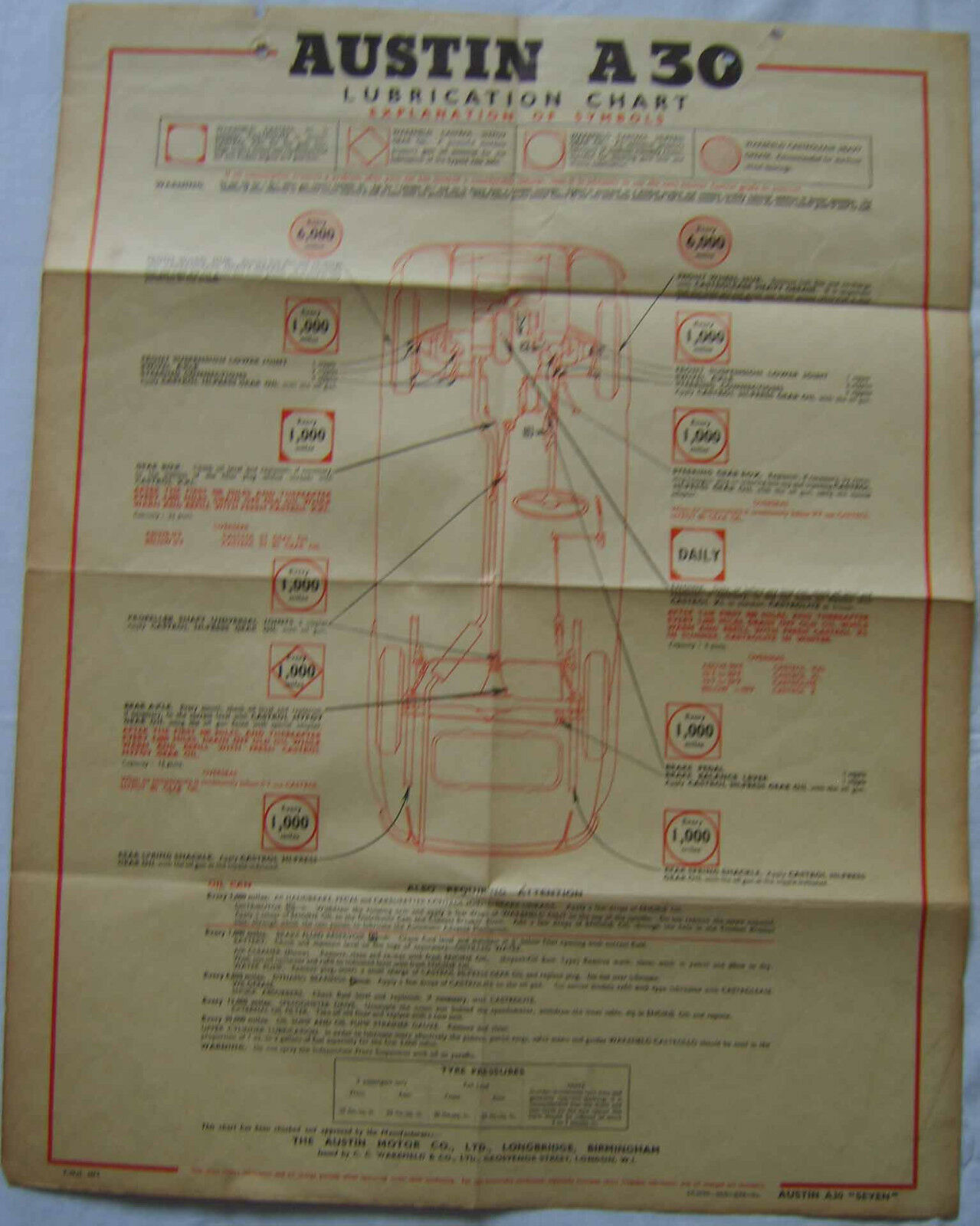 Austin A 30 Original Castrol Lubrication Chart 1952 1954 Pub No Lc 2002 Mini Cooper Further Cortina Mk1 Wiring Diagram As Well 1 Of 1only Available See More