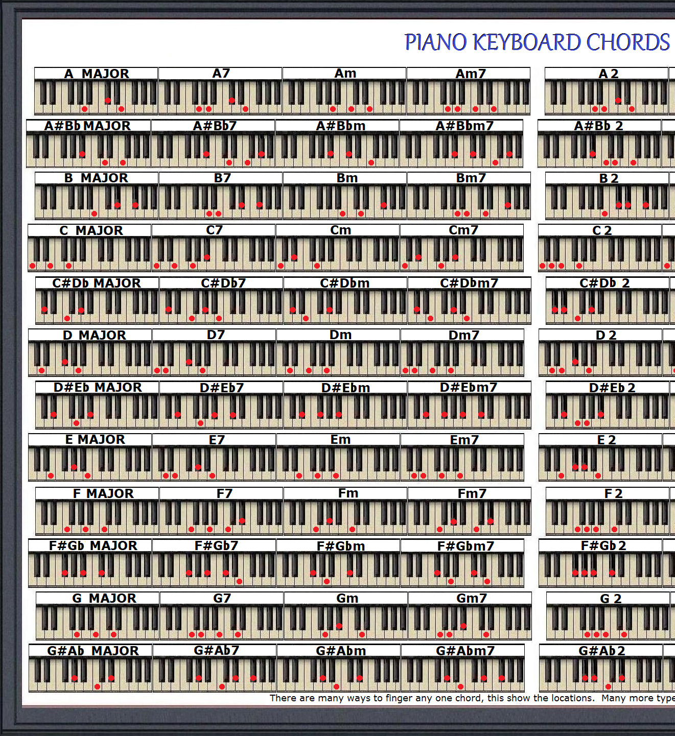 Piano Organ Keyboard Chord Poster 96 Chords 1200 Picclick