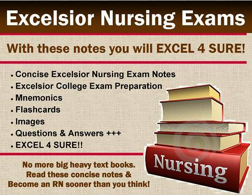 Excelsior College Ethics Exam Study Guide Flashcards ...