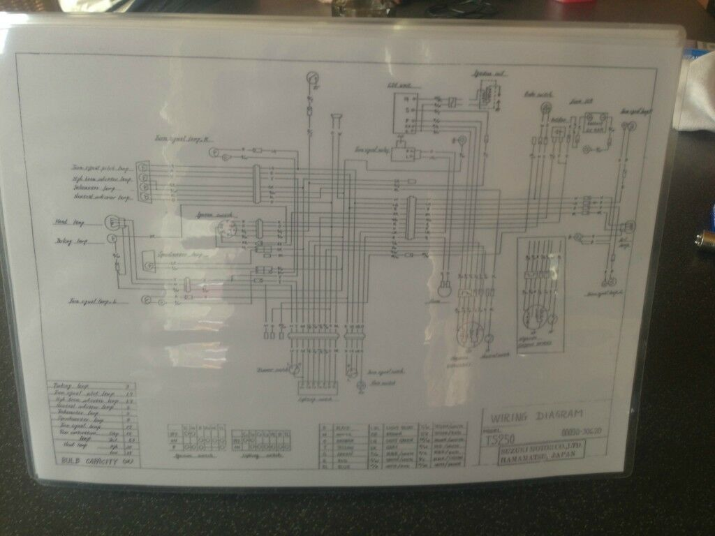 SUZUKI TS 250 Wiring diagram. 1 of 1 See More