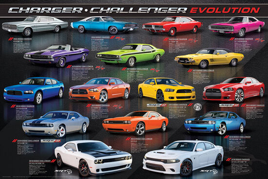 DODGE CHARGER CHALLENGER EVOLUTION 16 Historic Muscle Cars Wall Art ...