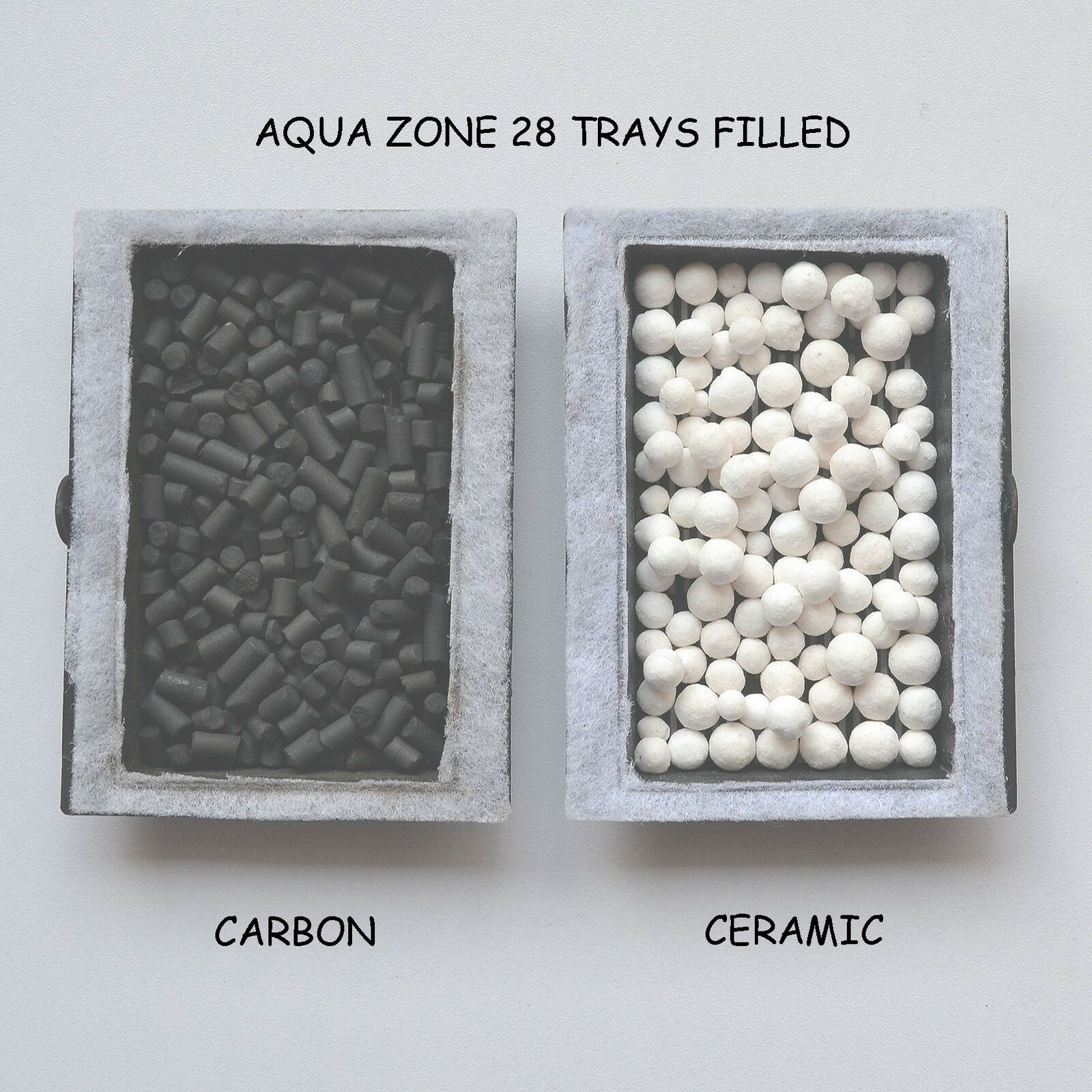 5 X Bj Filters Compatible Aqua Zone 28 - Carbon / Ceramic Kits  6 Months Supply