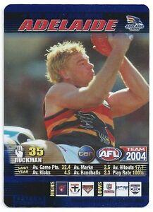 2004-Teamcoach-Blue-Prize-135-Rhett-BIGLANDS-Adelaide