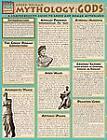 Mythology: Greek/Roman Gods: Reference Guide by BarCharts (Other book format, 2001)